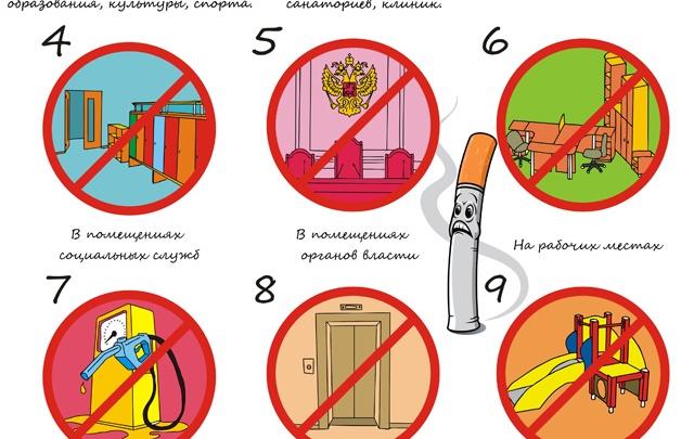 Северян не пугают высокие штрафы за курение