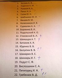 В парламент Дона хотят попасть 144 единоросса