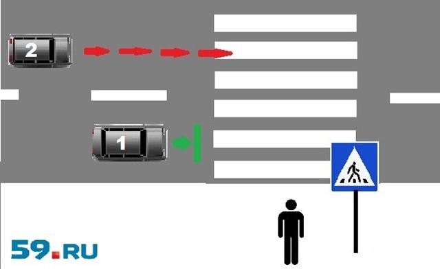 Пешеходы в Перми продолжают перебегать дороги