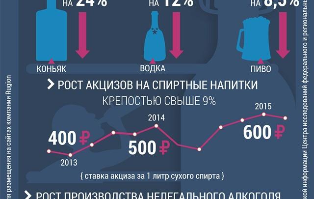 Россияне выпьют миллиард литров паленой водки