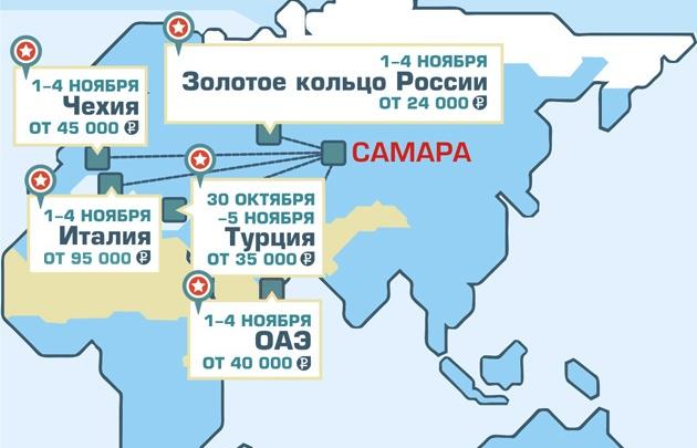Экспресс-отпуск от Праги до Ярославля