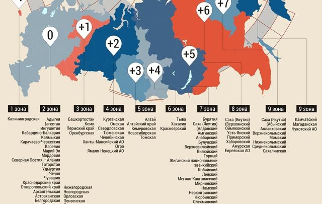 Самаре оставят московское время