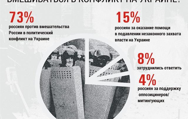 Депутаты вмешаются в украинский конфликт