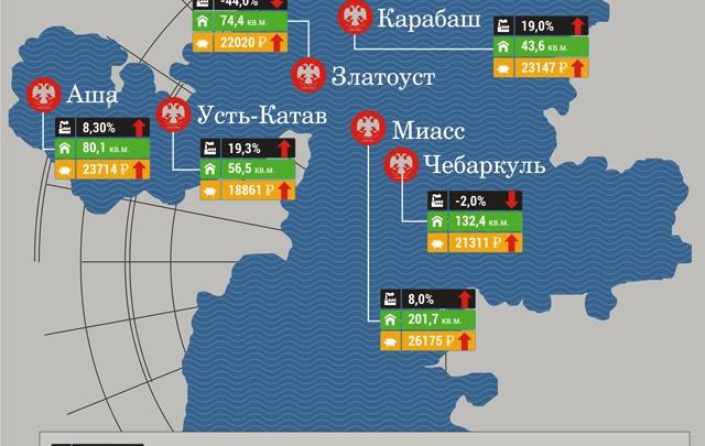 В экономике Южного Урала нашли «опухоль»