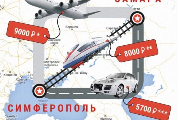 Авиакомпании оставят самарцев без Крыма?