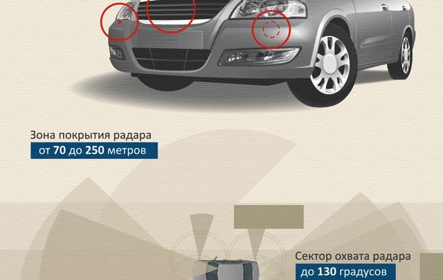 Уже скоро: автомобили без водителя