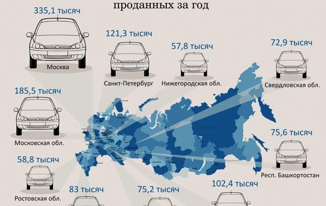 Ростов вошел в топ-10 по числу новых авто