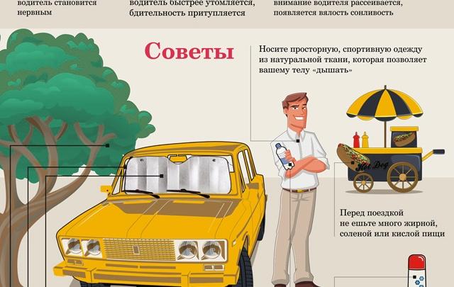 Ростовская жара изматывает автомобилистов
