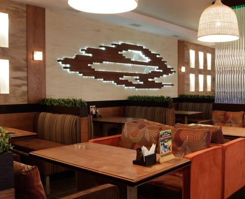«Суши Терра». 10 лет спустя. Что происходит с сетью ресторанов?